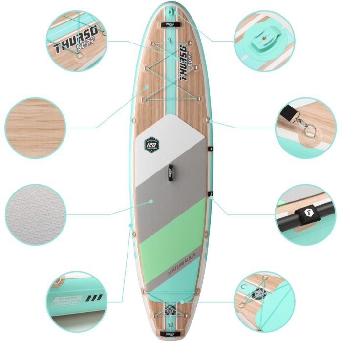 stand up paddle board waterwalker 120 turquoise features thurso surf
