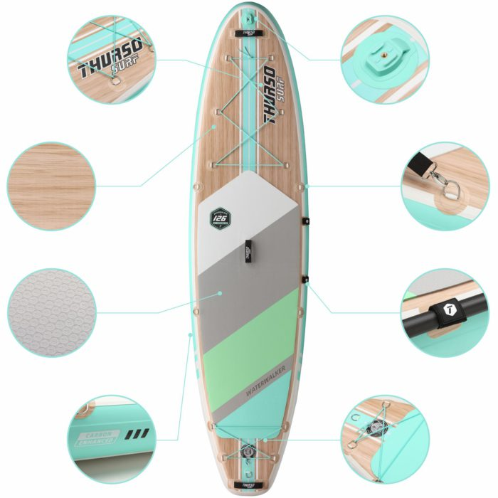 stand up paddle board waterwalker 126 turquoise feature thurso surf