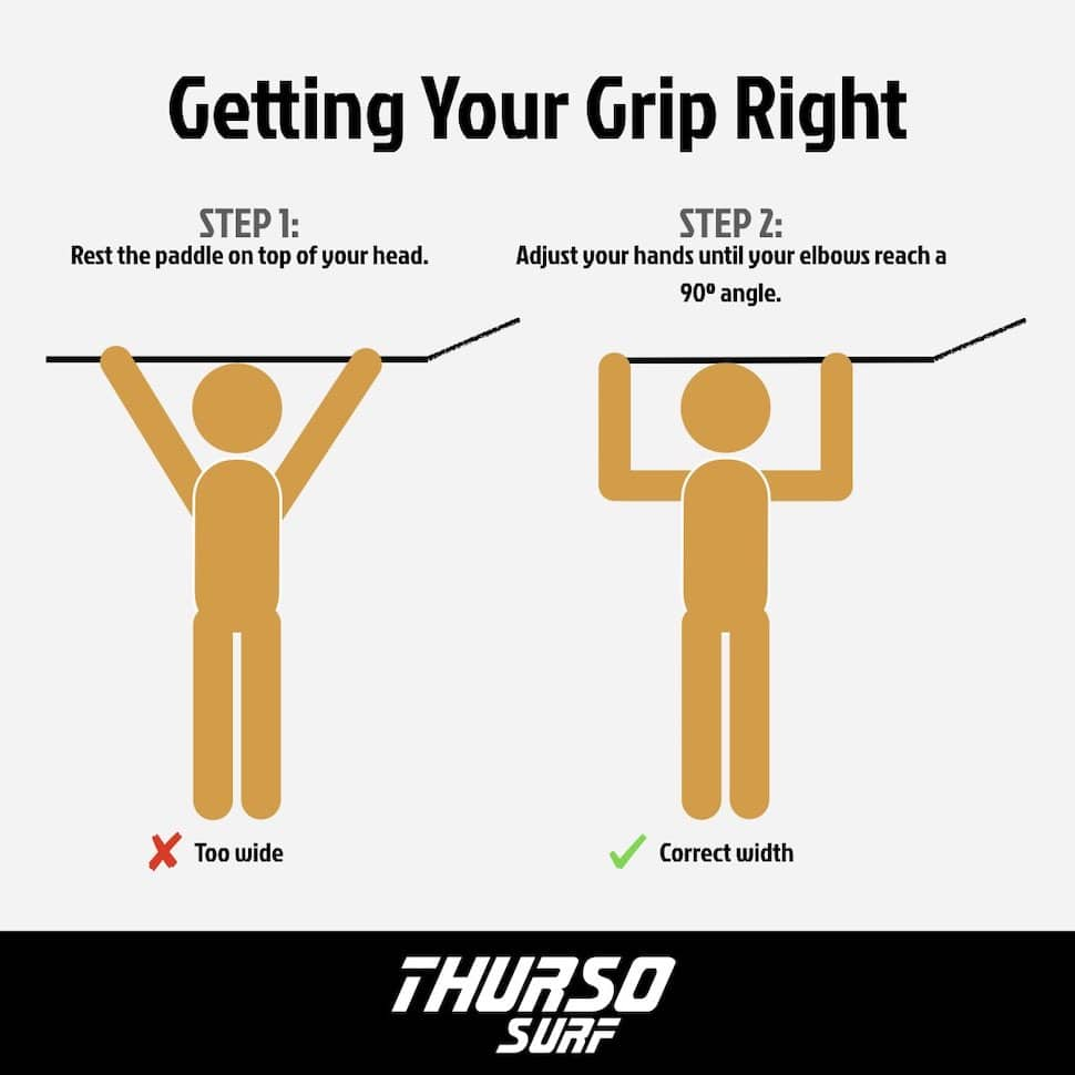 diagram explains how to hold and grip SUP paddle correctly